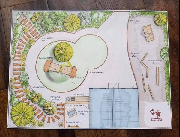 Drawing Design Blueprint For Outdoor Space